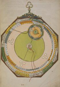 Equatorium di Giove. In P. Apianus, Astronomicum Caesareum, Ingolstadt, 1540 (Museo Galileo, Firenze).